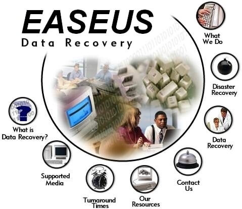 Easeus Data Recovery Wizard 13.2 Crack + License Code Download