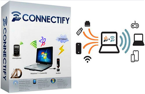Connectify Hotspot Pro 2016 Crack Lifetime License Key Free